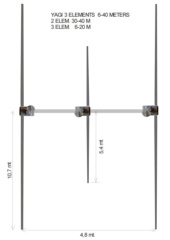 Ultra Beam | Antennas
